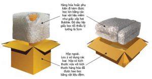 thùng giấy carton khi đóng sản phẩm, hàng hóa
