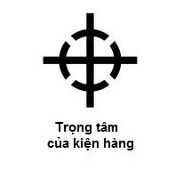 biểu tượng trọng tâm thùng hàng
